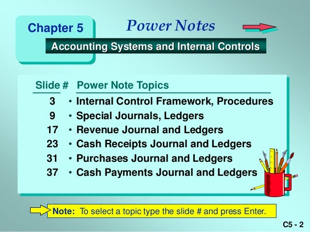 what is manual accounting system